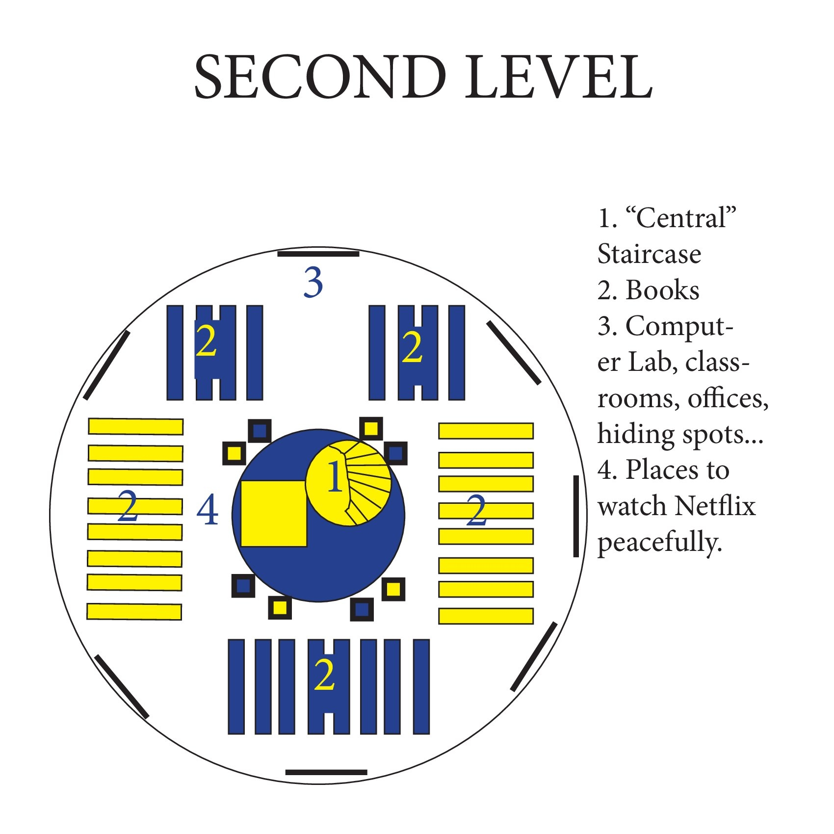 Second_Level